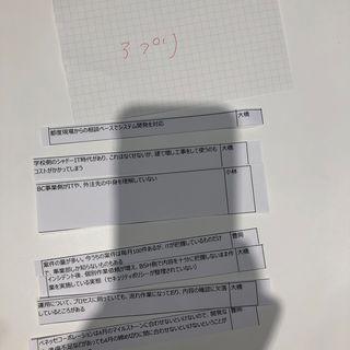 唐揚げ(ラーイマーイ (LaiMai))